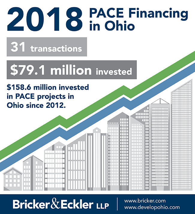 2018 PACE Financing in Ohio